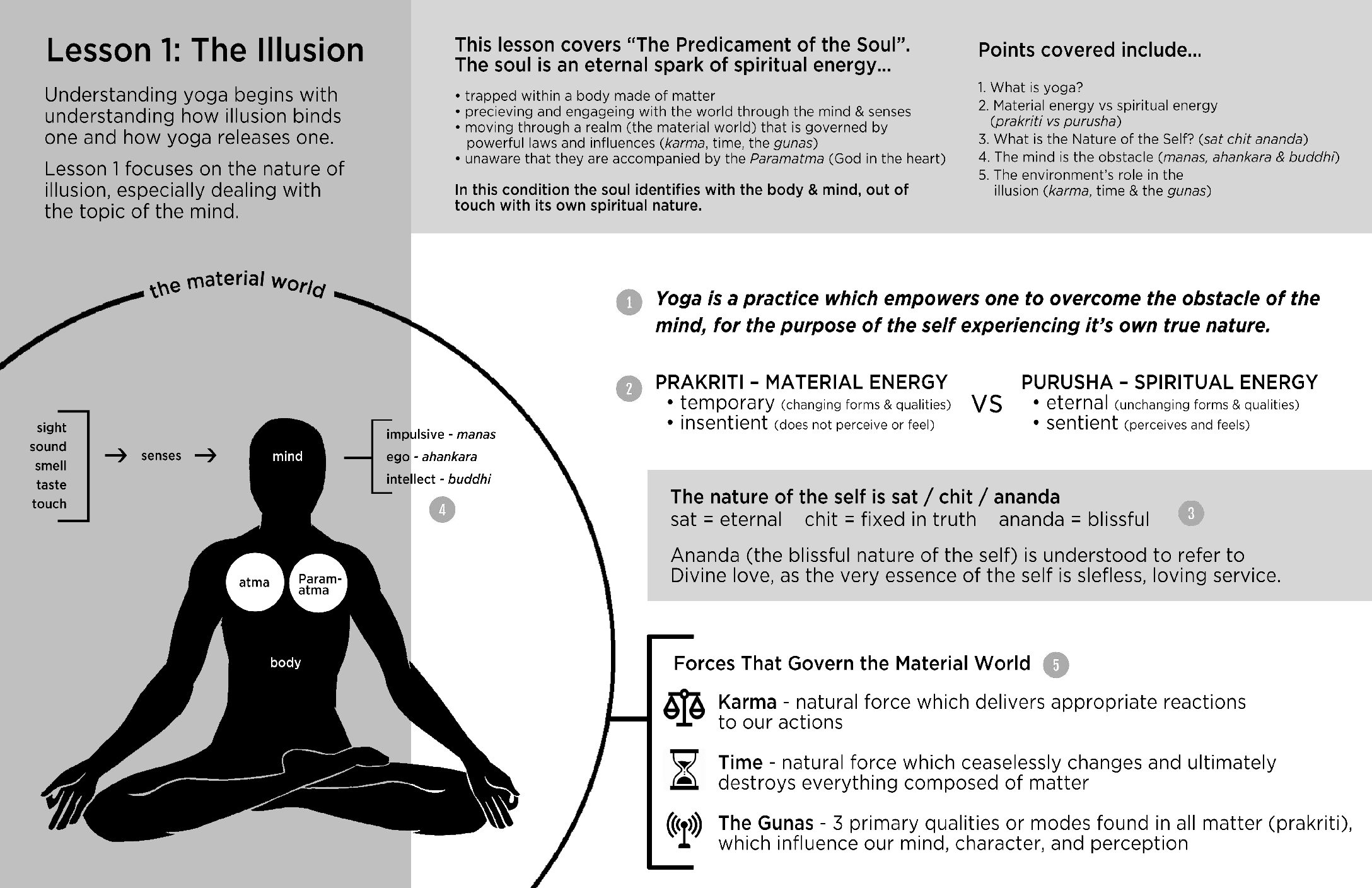 The 4 Paths Of Yoga Bhakticenter Org
